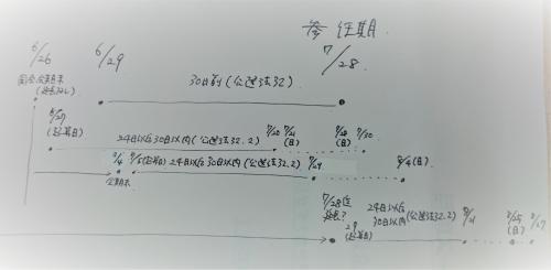日程シミュレーション.jpg
