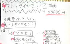 29日(日)競馬の日本ダービー!垣花正アナの予想は?
