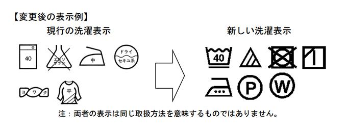 繊維製品品質表示