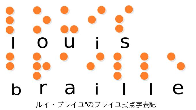 ルイ・ブライユのブライユ式点字表記