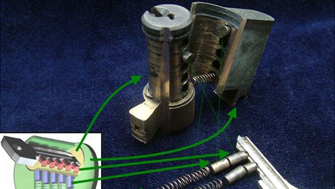 エジプト錠にも使われている『ピンシリンダー』による鍵の原理