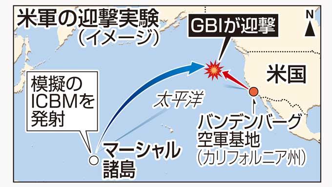 アメリカ・ICBMの迎撃実験に成功の意味?辛坊治郎ズームそこまで言うか!