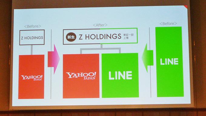 ヤフーとLINE……IT企業の統合劇で浮き彫りになったこと